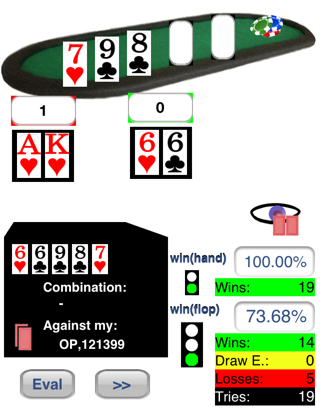 Visualization of 19th Flop: 7h, 9c, 8c
