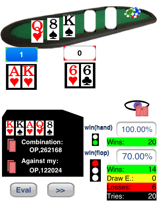 Visualization of 20th Flop: Qh, 8s, Ks