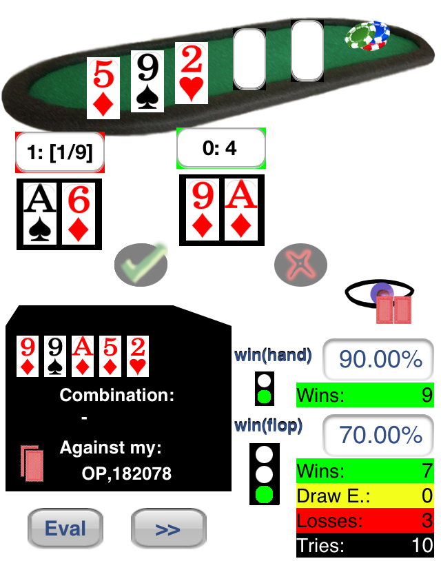 Visualization of third Hand A9s vs. A6 with Flop: 5d, 9s, 2h
